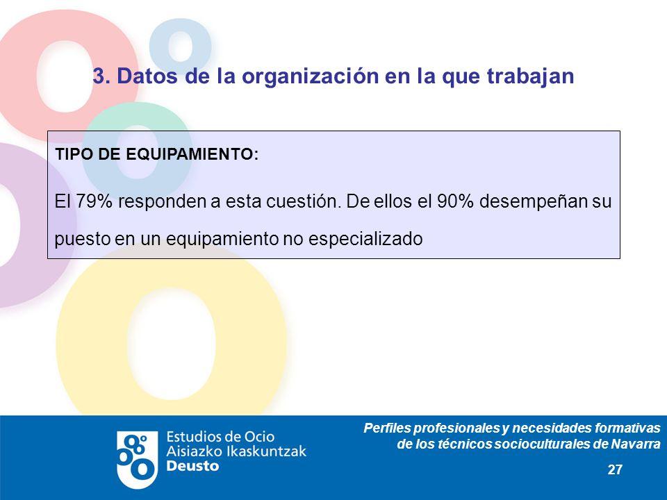 Perfiles profesionales y necesidades formativas de los técnicos socioculturales de Navarra 27 3. Datos de la organización en la que trabajan TIPO DE E