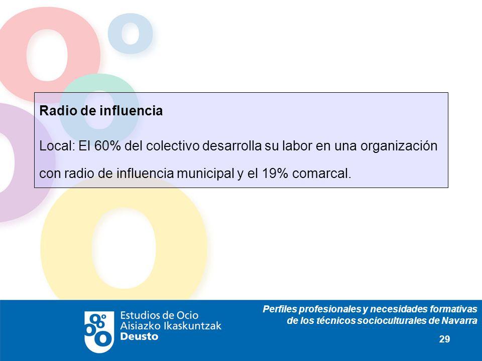 Perfiles profesionales y necesidades formativas de los técnicos socioculturales de Navarra 29 Radio de influencia Local: El 60% del colectivo desarrol