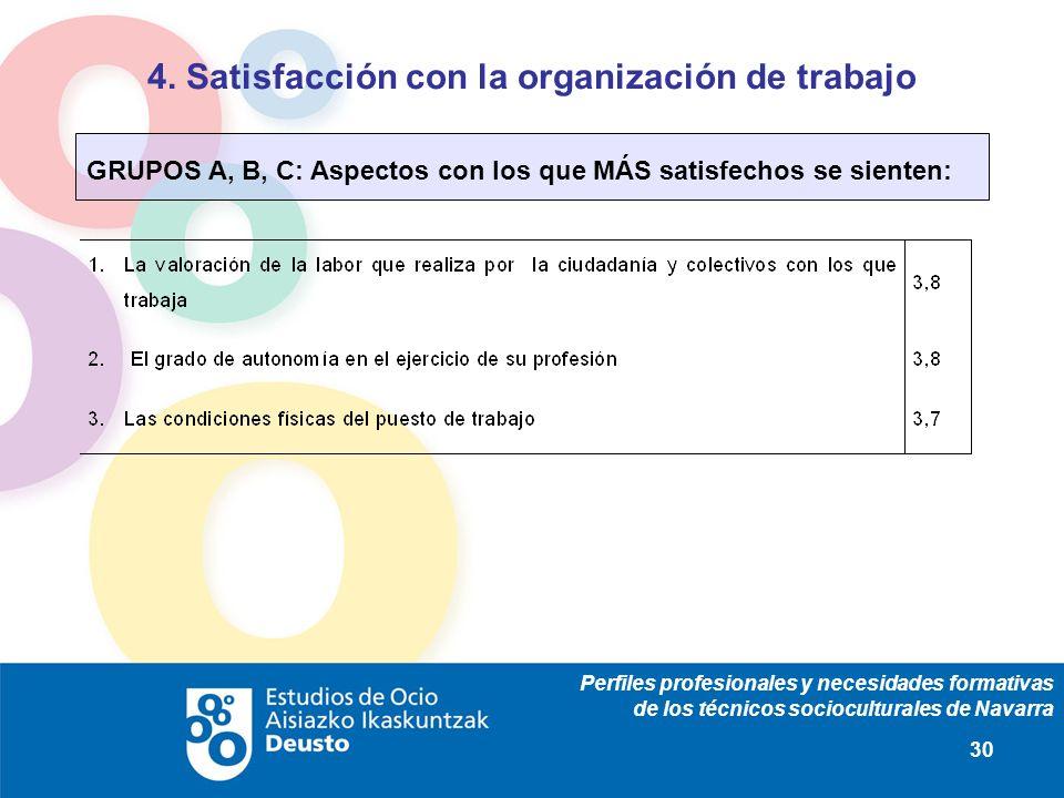 Perfiles profesionales y necesidades formativas de los técnicos socioculturales de Navarra 30 4. Satisfacción con la organización de trabajo GRUPOS A,