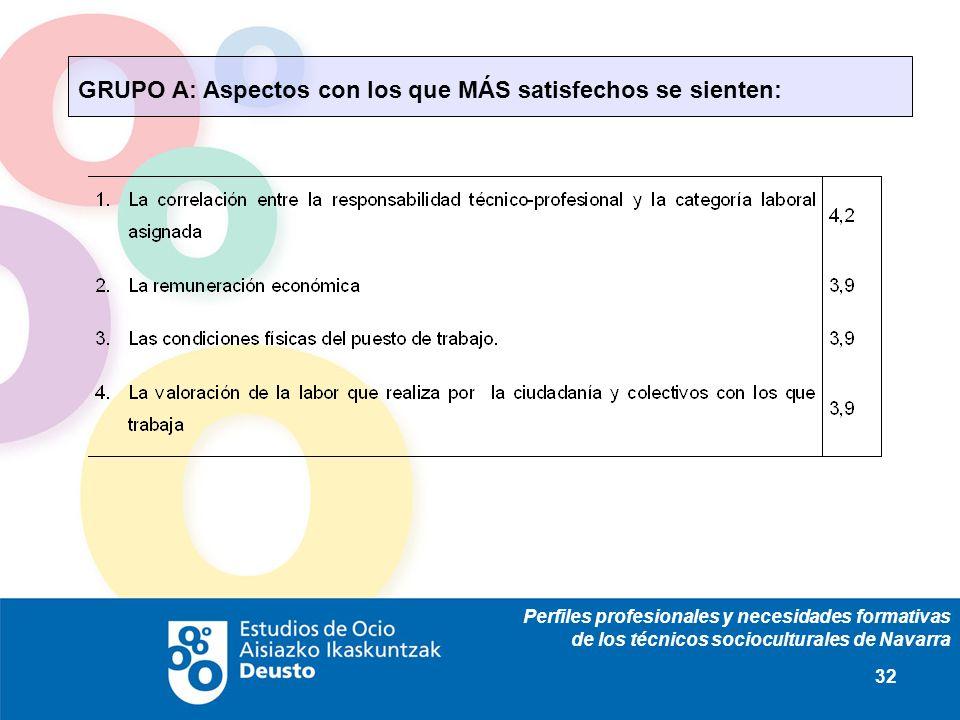 Perfiles profesionales y necesidades formativas de los técnicos socioculturales de Navarra 32 GRUPO A: Aspectos con los que MÁS satisfechos se sienten