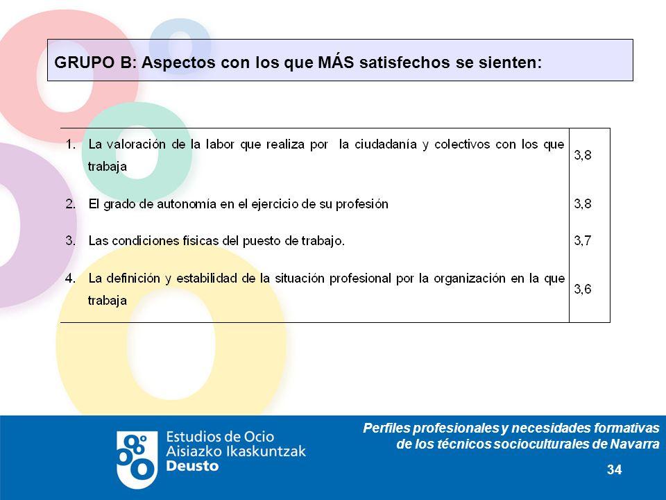Perfiles profesionales y necesidades formativas de los técnicos socioculturales de Navarra 34 GRUPO B: Aspectos con los que MÁS satisfechos se sienten
