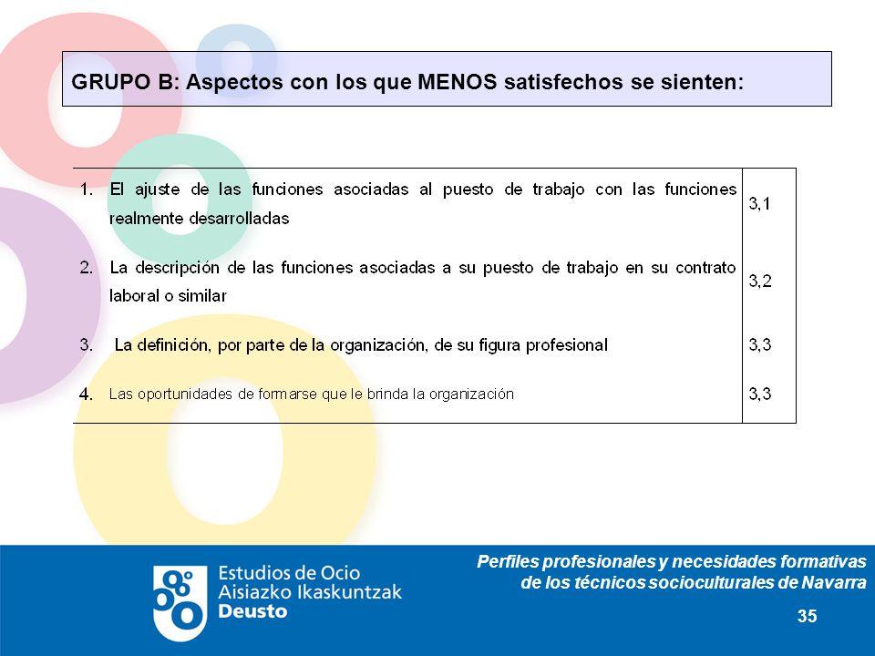 Perfiles profesionales y necesidades formativas de los técnicos socioculturales de Navarra 35 GRUPO B: Aspectos con los que MENOS satisfechos se sient