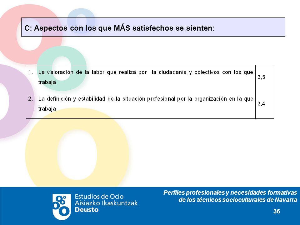 Perfiles profesionales y necesidades formativas de los técnicos socioculturales de Navarra 36 C: Aspectos con los que MÁS satisfechos se sienten: