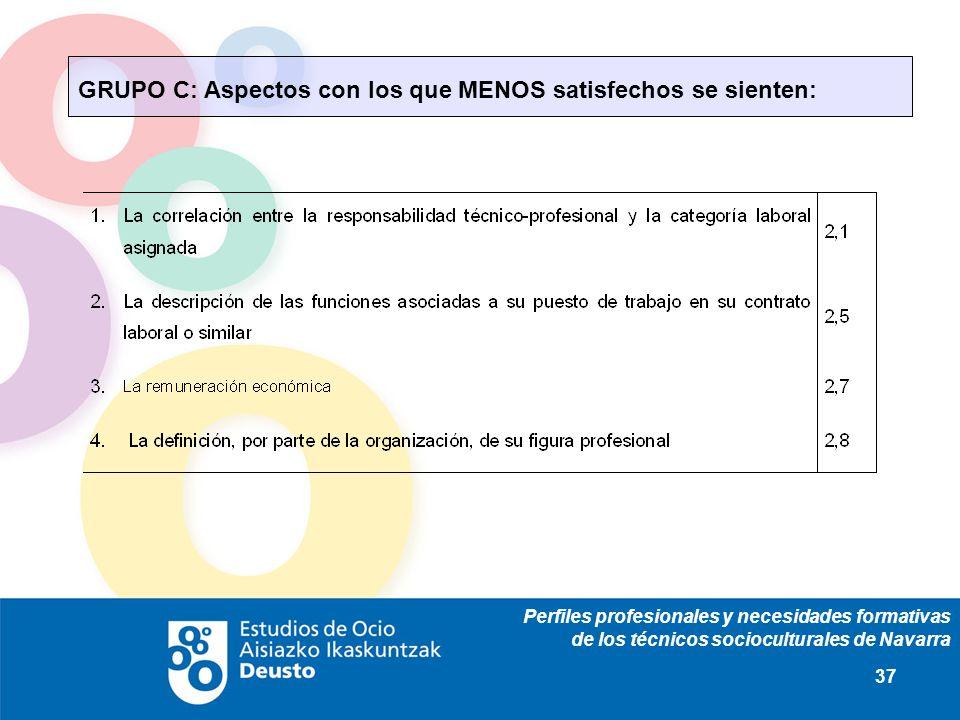 Perfiles profesionales y necesidades formativas de los técnicos socioculturales de Navarra 37 GRUPO C: Aspectos con los que MENOS satisfechos se sient