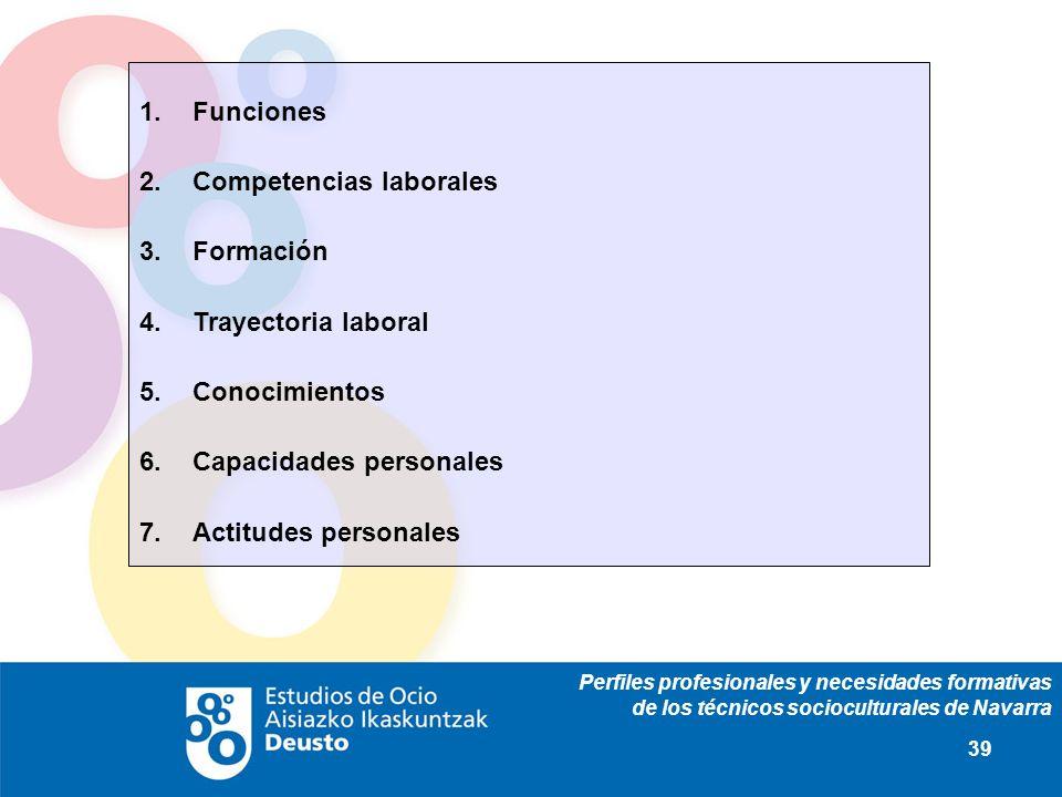 Perfiles profesionales y necesidades formativas de los técnicos socioculturales de Navarra 39 Funciones Competencias laborales Formación Trayectoria l