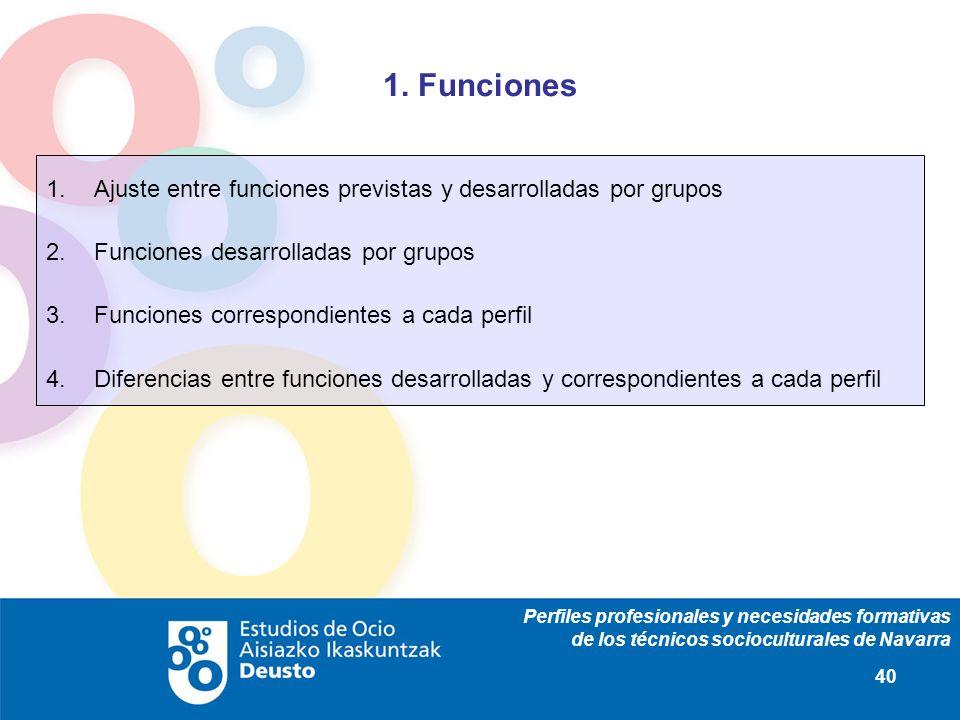 Perfiles profesionales y necesidades formativas de los técnicos socioculturales de Navarra 40 1. Funciones 1.Ajuste entre funciones previstas y desarr
