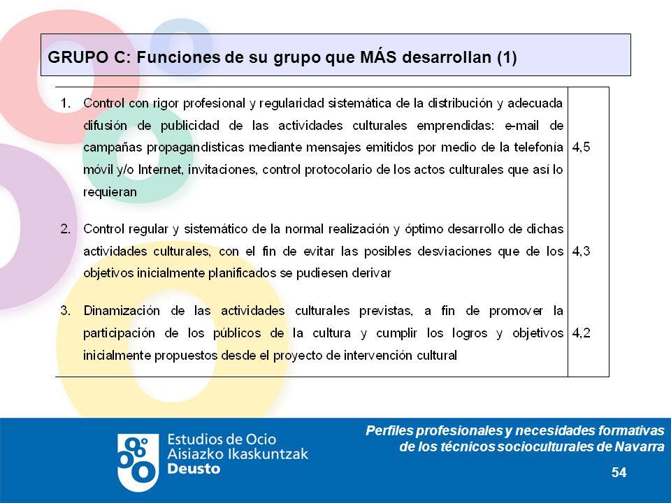 Perfiles profesionales y necesidades formativas de los técnicos socioculturales de Navarra 54 GRUPO C: Funciones de su grupo que MÁS desarrollan (1)