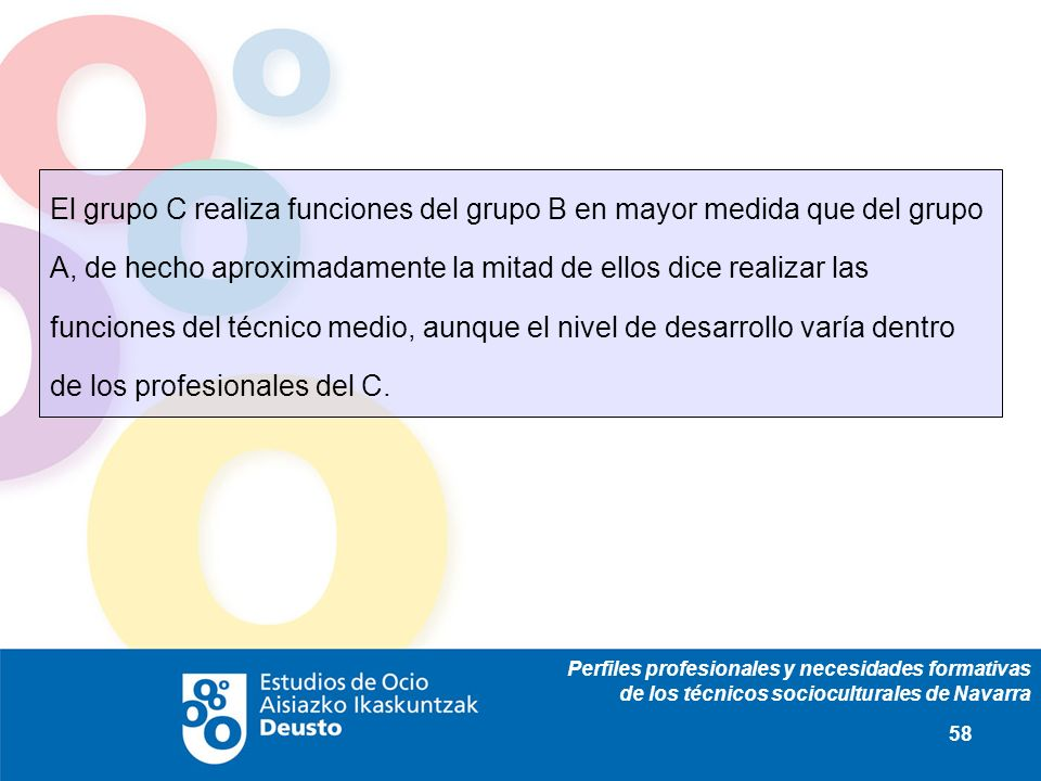 Perfiles profesionales y necesidades formativas de los técnicos socioculturales de Navarra 58 El grupo C realiza funciones del grupo B en mayor medida que del grupo A, de hecho aproximadamente la mitad de ellos dice realizar las funciones del técnico medio, aunque el nivel de desarrollo varía dentro de los profesionales del C.