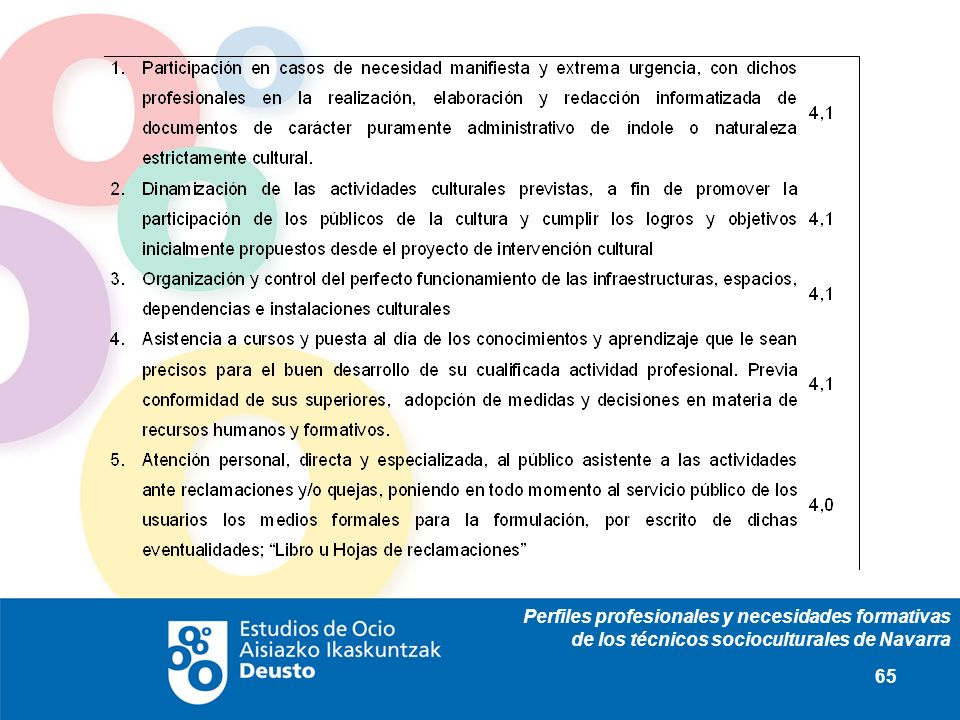 Perfiles profesionales y necesidades formativas de los técnicos socioculturales de Navarra 65