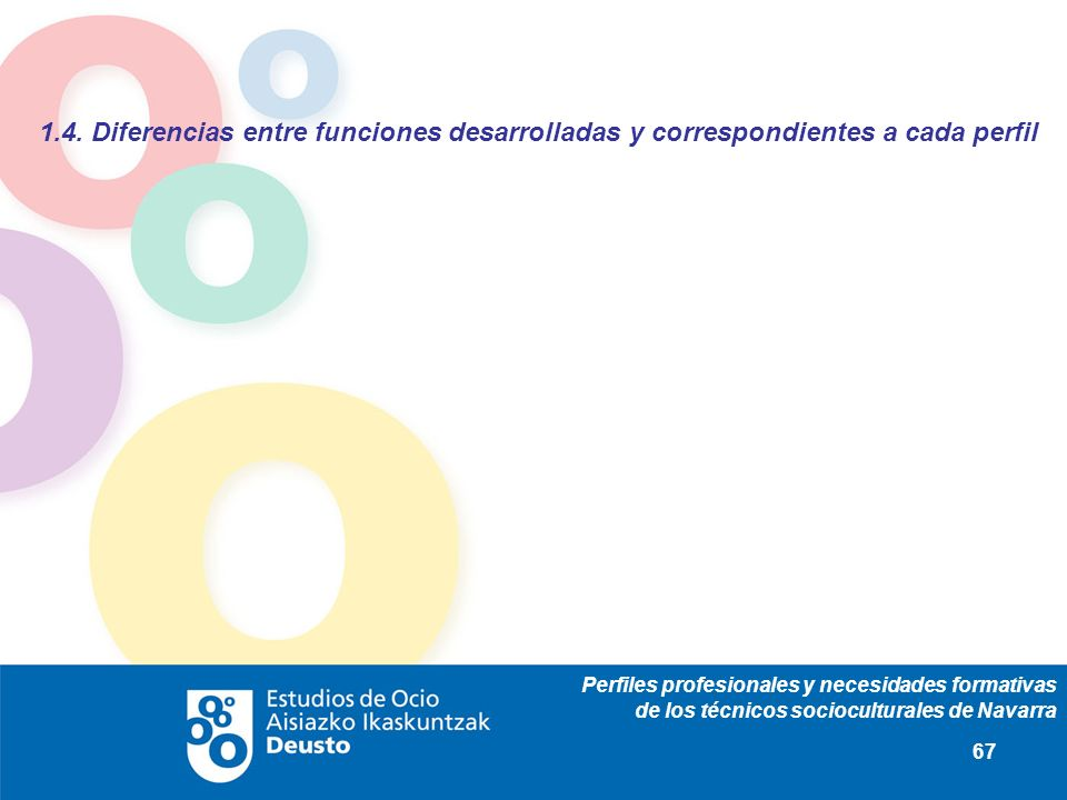 Perfiles profesionales y necesidades formativas de los técnicos socioculturales de Navarra 67 1.4. Diferencias entre funciones desarrolladas y corresp