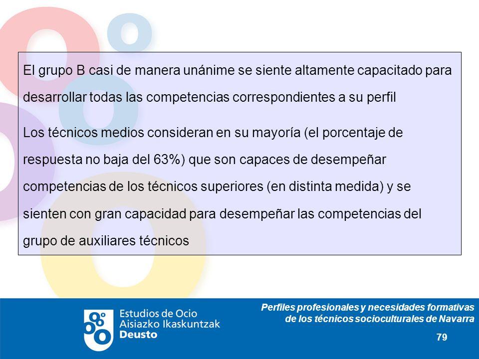 Perfiles profesionales y necesidades formativas de los técnicos socioculturales de Navarra 79 El grupo B casi de manera unánime se siente altamente ca