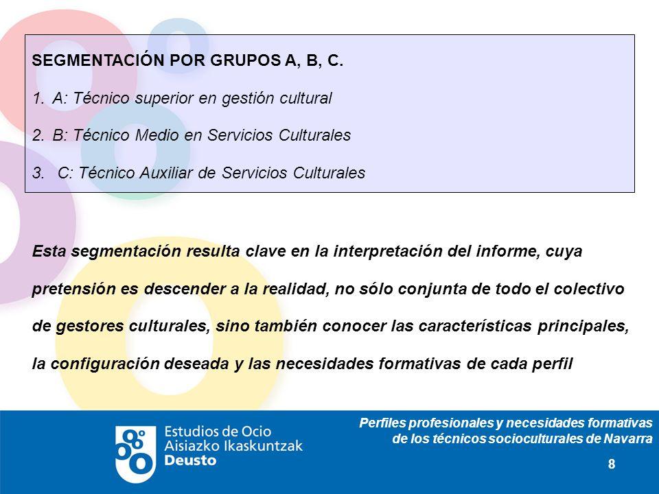 Perfiles profesionales y necesidades formativas de los técnicos socioculturales de Navarra 8 SEGMENTACIÓN POR GRUPOS A, B, C.