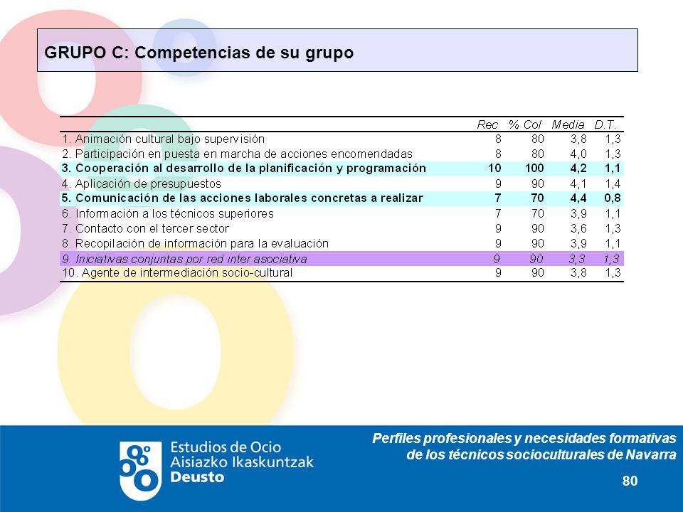 Perfiles profesionales y necesidades formativas de los técnicos socioculturales de Navarra 80 GRUPO C: Competencias de su grupo
