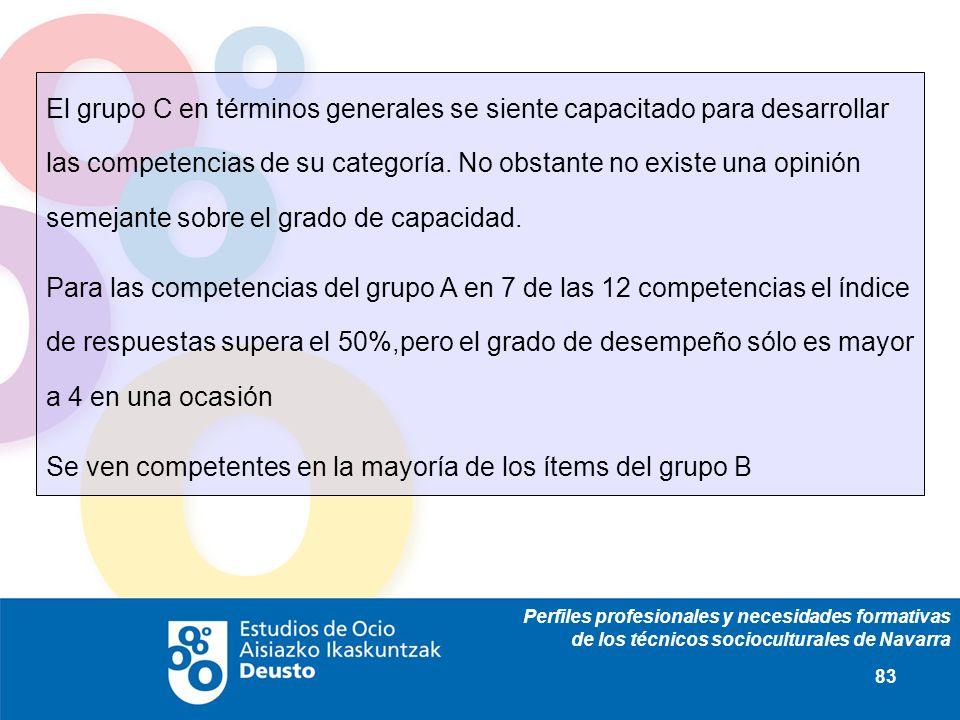 Perfiles profesionales y necesidades formativas de los técnicos socioculturales de Navarra 83 El grupo C en términos generales se siente capacitado para desarrollar las competencias de su categoría.
