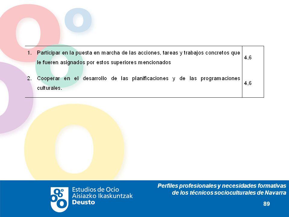 Perfiles profesionales y necesidades formativas de los técnicos socioculturales de Navarra 89