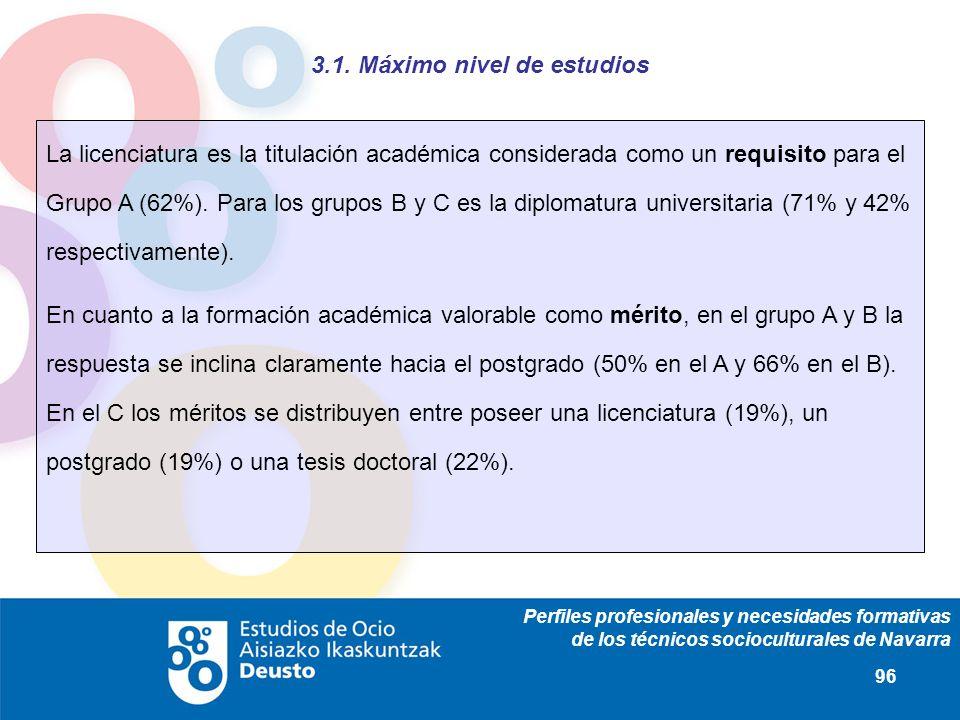 Perfiles profesionales y necesidades formativas de los técnicos socioculturales de Navarra 96 La licenciatura es la titulación académica considerada como un requisito para el Grupo A (62%).