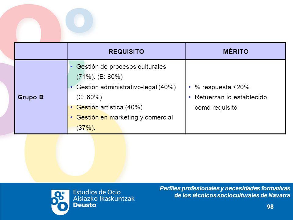 Perfiles profesionales y necesidades formativas de los técnicos socioculturales de Navarra 98 REQUISITOMÉRITO Grupo B Gestión de procesos culturales (71%).