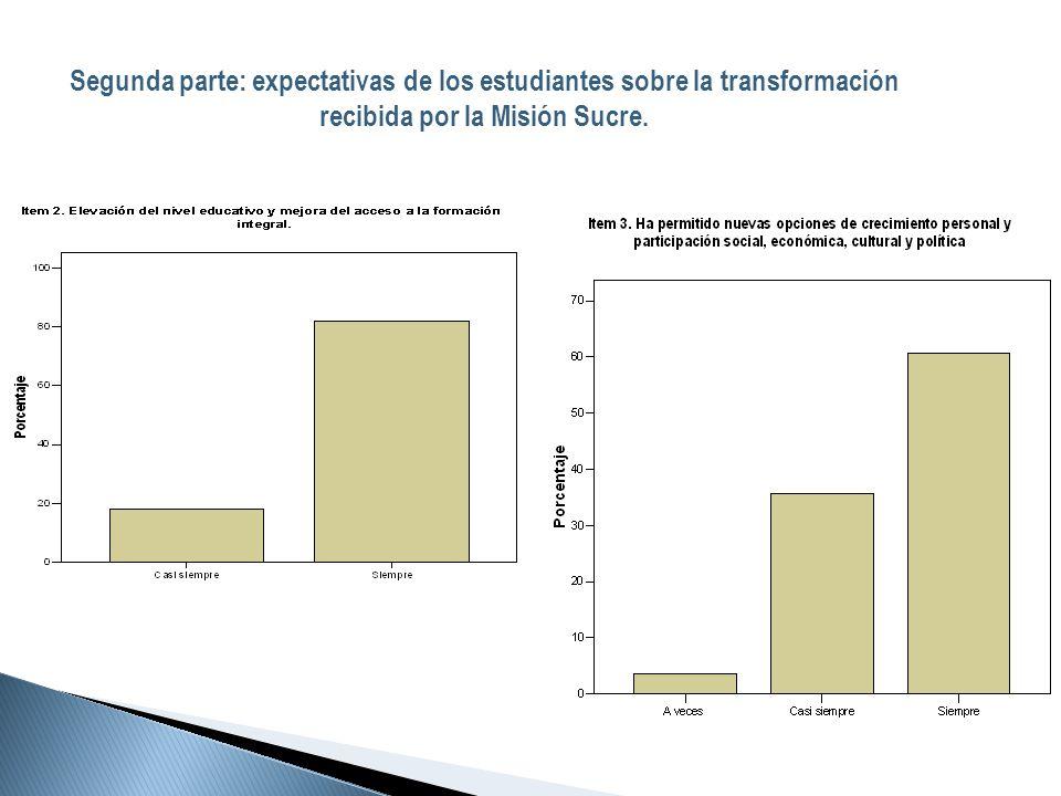 Segunda parte: expectativas de los estudiantes sobre la transformación recibida por la Misión Sucre.