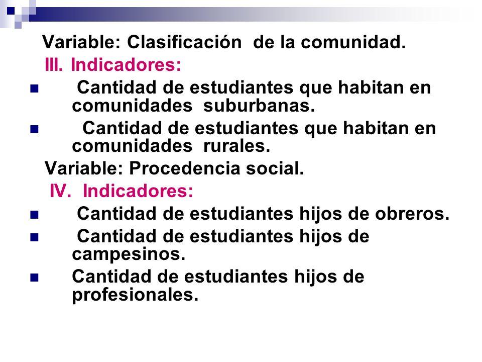 Variable: Clasificación de la comunidad. III.