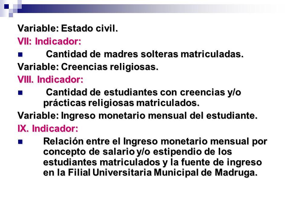 Variable: Estado civil. VII: Indicador: Cantidad de madres solteras matriculadas.