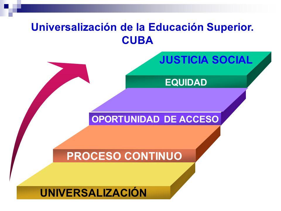 Universalización de la Educación Superior.