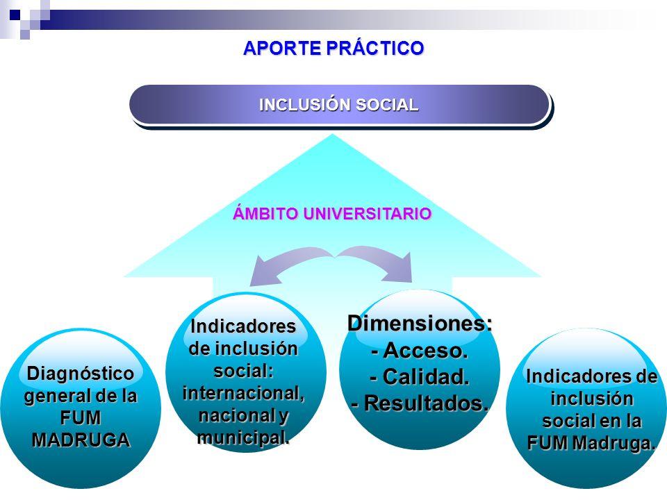 ÁMBITO UNIVERSITARIO INCLUSIÓN SOCIAL APORTE PRÁCTICO APORTE PRÁCTICO Diagnóstico general de la FUMMADRUGA Indicadores de inclusión social: internacional, nacional y municipal.