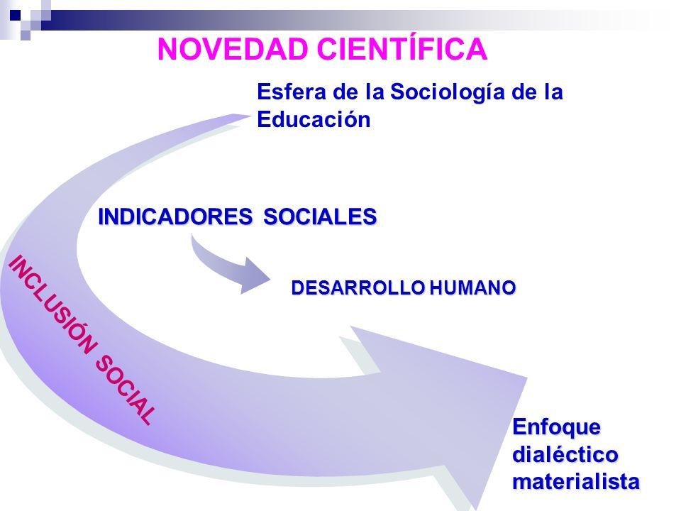 NOVEDAD CIENTÍFICA Esfera de la Sociología de la Educación INDICADORES SOCIALES DESARROLLO HUMANO Enfoque dialéctico materialista INCLUSIÓN SOCIAL