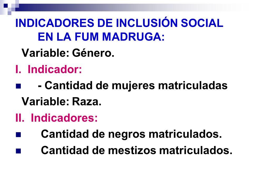 INDICADORES DE INCLUSIÓN SOCIAL EN LA FUM MADRUGA: Variable: Género.