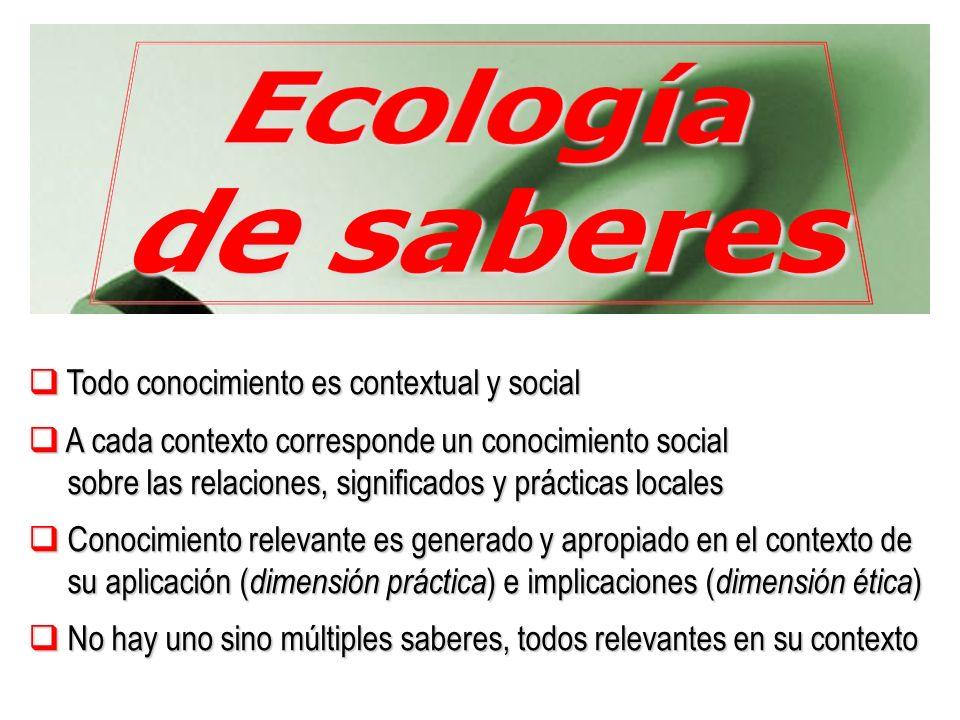 Todo conocimiento es contextual y social Todo conocimiento es contextual y social A cada contexto corresponde un conocimiento social A cada contexto c