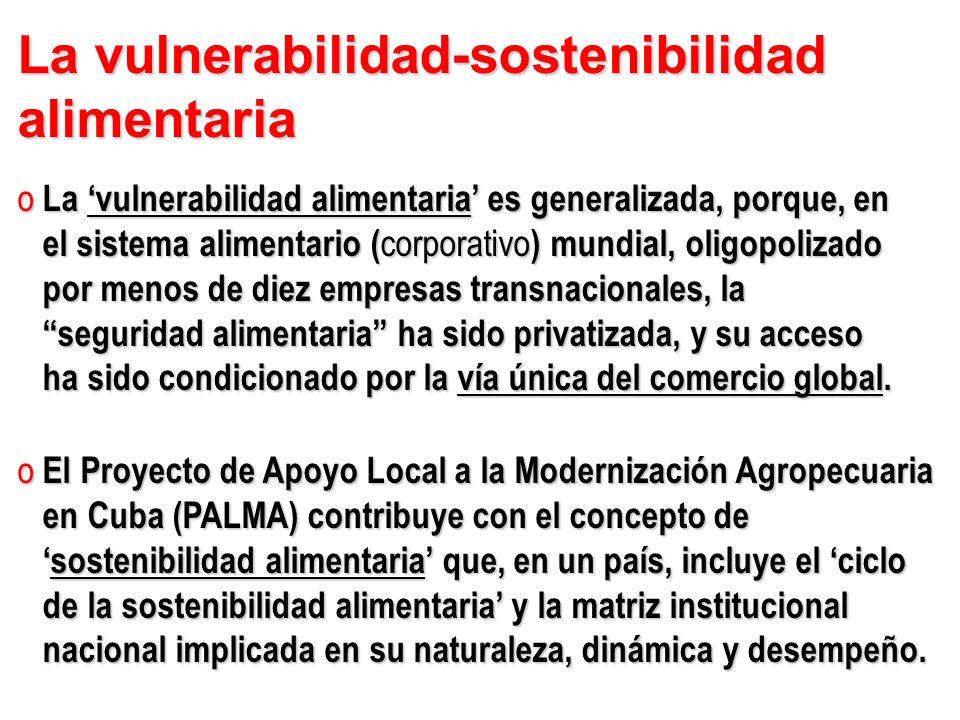 La vulnerabilidad-sostenibilidad alimentaria o La vulnerabilidad alimentaria es generalizada, porque, en el sistema alimentario ( corporativo ) mundia