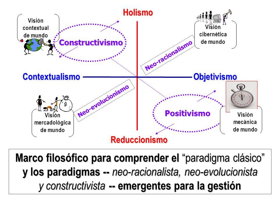 Marco filosófico para comprender elparadigma clásico y los paradigmas -- neo-racionalista, neo-evolucionista y constructivista -- emergentes para la g