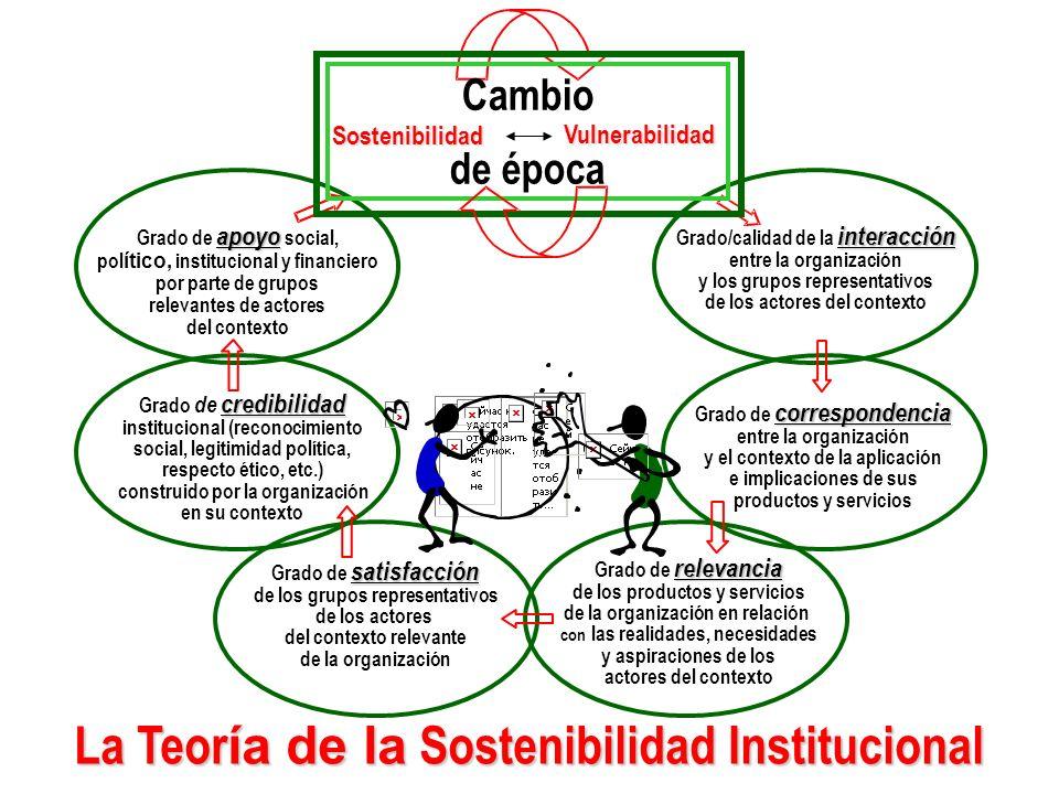 La Teor ía de la Sostenibilidad Institucional interacción Grado/calidad de la interacción entre la organización y los grupos representativos de los ac