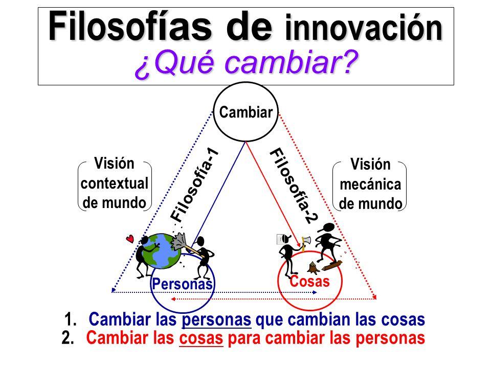 Filosof ías de innovación ¿Qué cambiar? 1.Cambiar las personas que cambian las cosas 2.Cambiar las cosas para cambiar las personas Personas Cambiar Co
