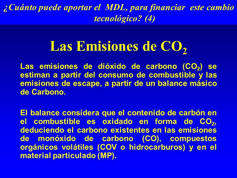 Las Emisiones de CO 2 Las emisiones de dióxido de carbono (CO 2 ) se estiman a partir del consumo de combustible y las emisiones de escape, a partir de un balance másico de Carbono.