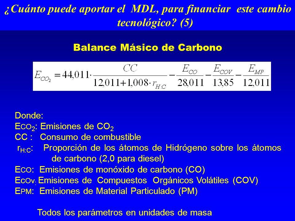 Donde: E CO 2 : Emisiones de CO 2 CC : Consumo de combustible r H:C : Proporción de los átomos de Hidrógeno sobre los átomos de carbono (2,0 para diesel) E CO : Emisiones de monóxido de carbono (CO) Ec Ov : Emisiones de Compuestos Orgánicos Volátiles (COV) E PM : Emisiones de Material Particulado (PM) Todos los parámetros en unidades de masa Balance Másico de Carbono ¿Cuánto puede aportar el MDL, para financiar este cambio tecnológico.