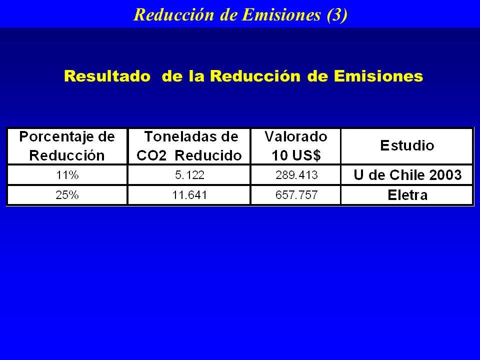 Resultado de la Reducción de Emisiones Reducción de Emisiones (3)