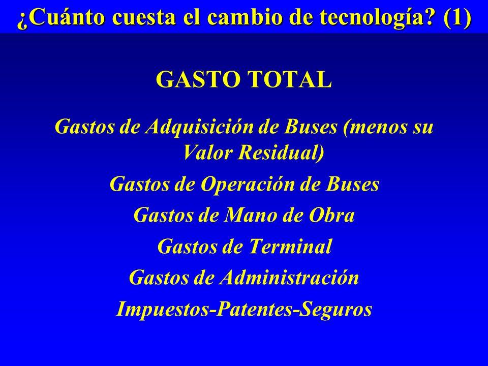 GASTO TOTAL Gastos de Adquisición de Buses (menos su Valor Residual) Gastos de Operación de Buses Gastos de Mano de Obra Gastos de Terminal Gastos de Administración Impuestos-Patentes-Seguros ¿Cuánto cuesta el cambio de tecnología.