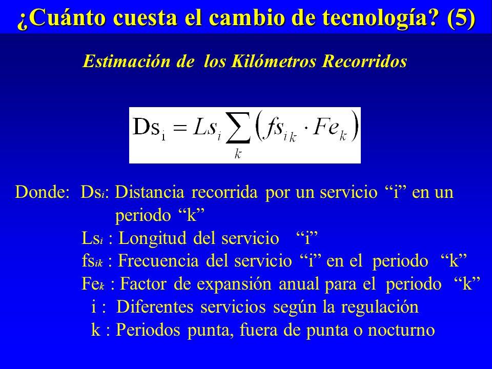 Resultados de la estimación de gastos Incrementales Cálculo del Gasto incremental (4)