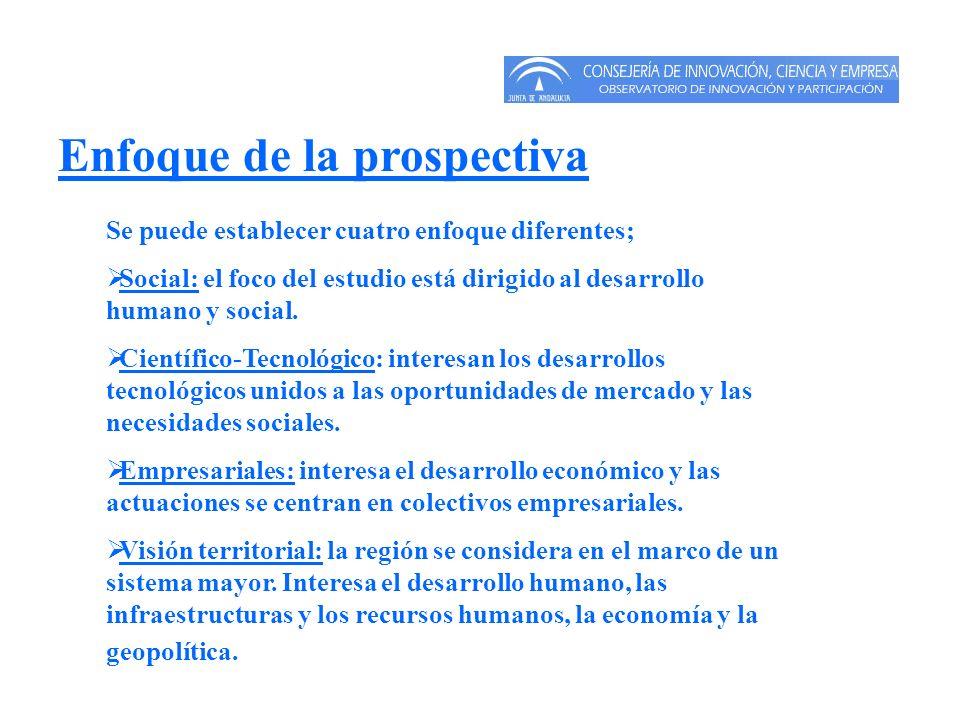 Enfoque de la prospectiva Se puede establecer cuatro enfoque diferentes; Social: el foco del estudio está dirigido al desarrollo humano y social. Cien