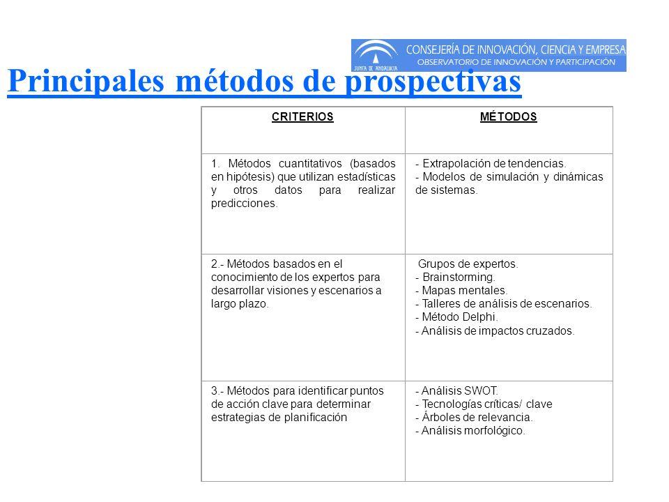 CRITERIOSMÉTODOS 1. Métodos cuantitativos (basados en hipótesis) que utilizan estadísticas y otros datos para realizar predicciones. - Extrapolación d
