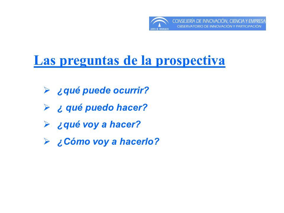 Las preguntas de la prospectiva ¿qué puede ocurrir? ¿ qué puedo hacer? ¿qué voy a hacer? ¿Cómo voy a hacerlo?