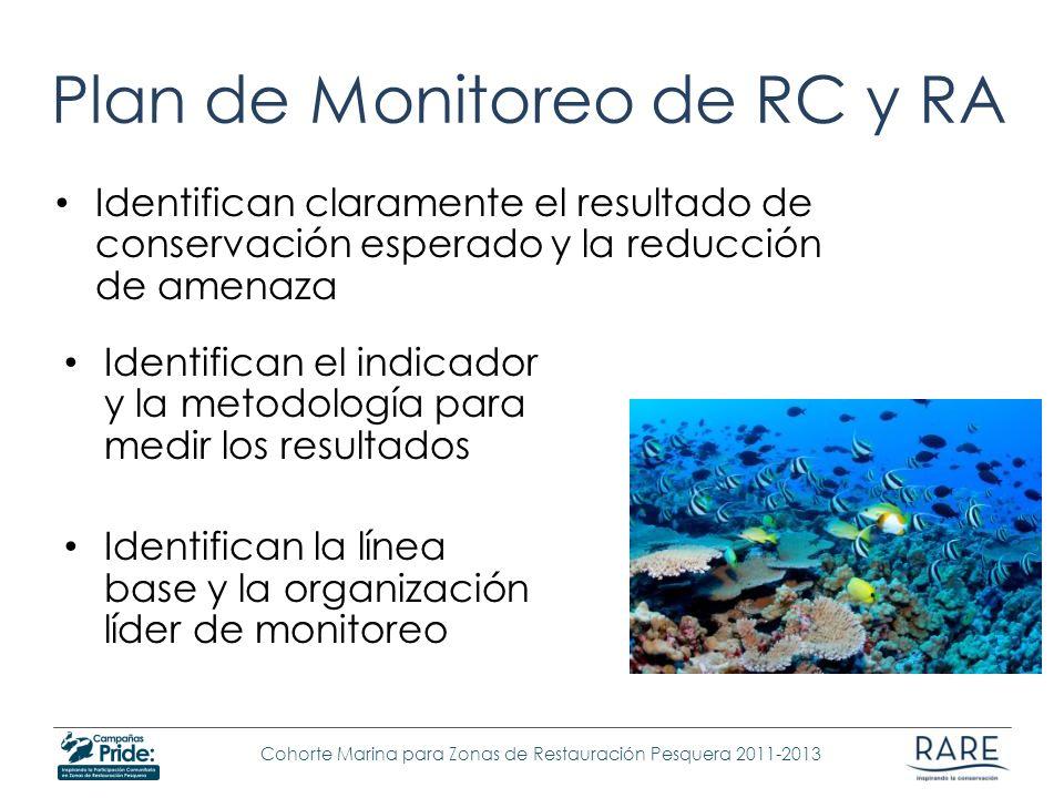 Cohorte Marina para Zonas de Restauración Pesquera 2011-2013 Plan de Monitoreo de RC y RA Identifican el indicador y la metodología para medir los res