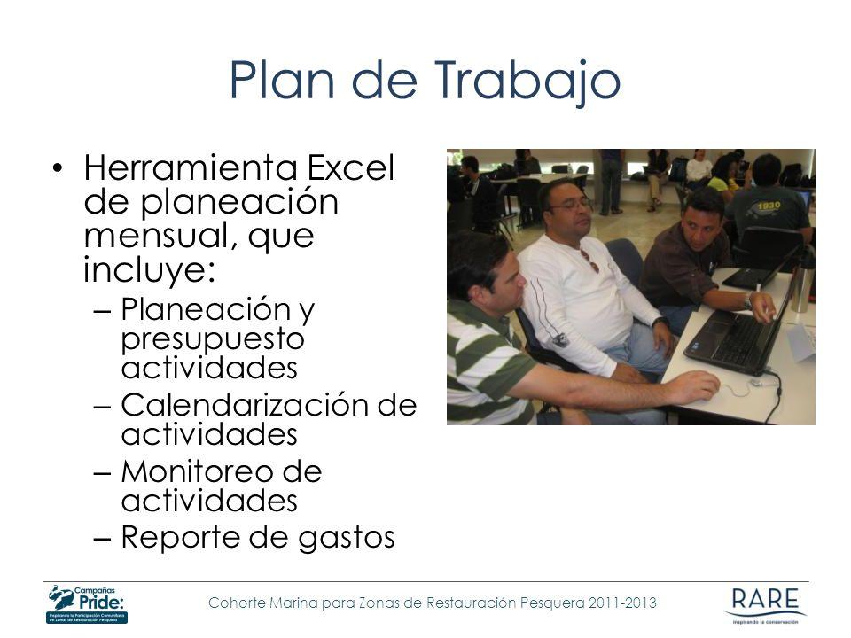 Cohorte Marina para Zonas de Restauración Pesquera 2011-2013 Plan de Trabajo Herramienta Excel de planeación mensual, que incluye: – Planeación y pres