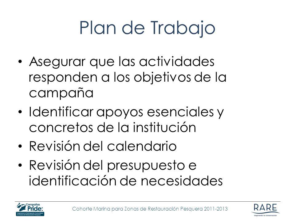 Cohorte Marina para Zonas de Restauración Pesquera 2011-2013 Plan de Trabajo Asegurar que las actividades responden a los objetivos de la campaña Iden