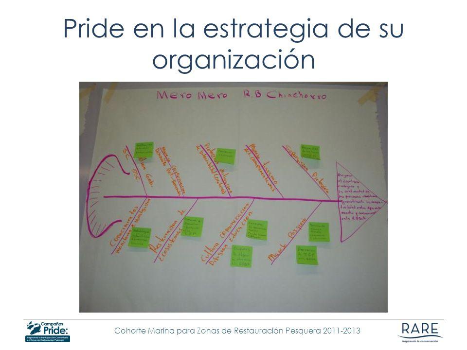 Cohorte Marina para Zonas de Restauración Pesquera 2011-2013 Pride en la estrategia de su organización