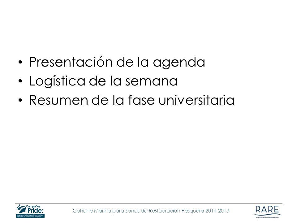 Cohorte Marina para Zonas de Restauración Pesquera 2011-2013 Presentación de la agenda Logística de la semana Resumen de la fase universitaria