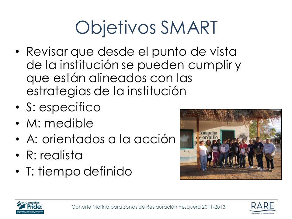 Cohorte Marina para Zonas de Restauración Pesquera 2011-2013 Objetivos SMART Revisar que desde el punto de vista de la institución se pueden cumplir y