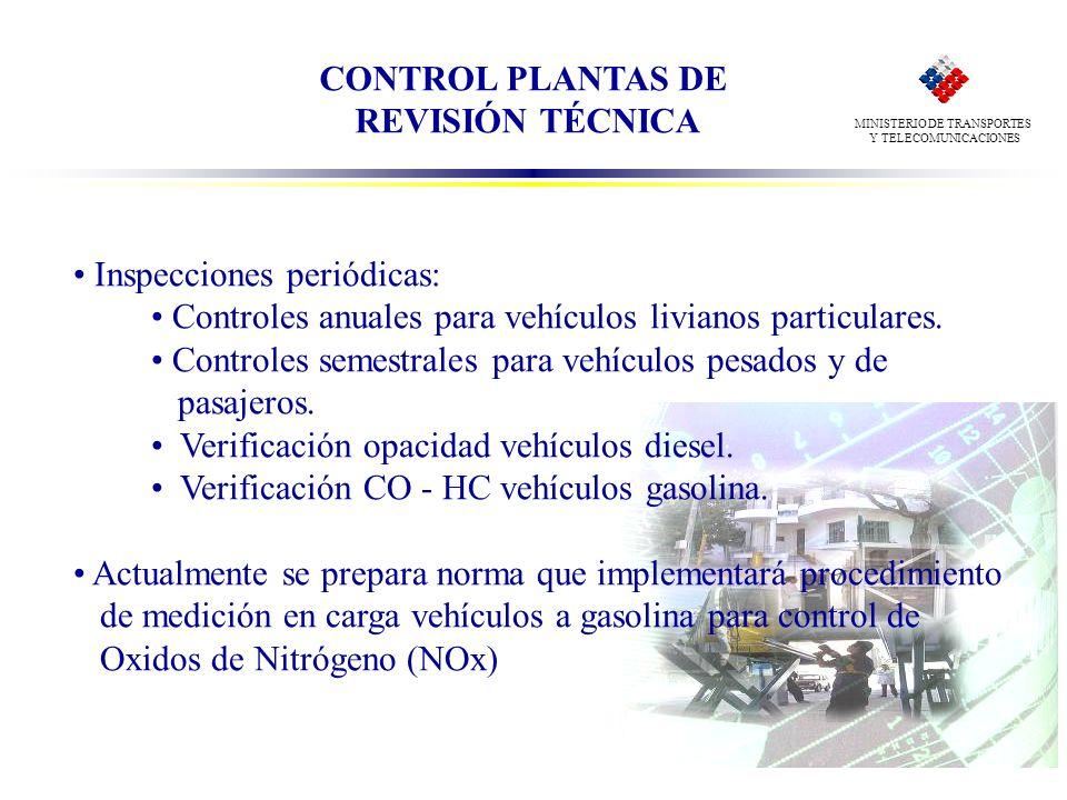 MINISTERIO DE TRANSPORTES Y TELECOMUNICACIONES CONTROL PLANTAS DE REVISIÓN TÉCNICA Inspecciones periódicas: Controles anuales para vehículos livianos