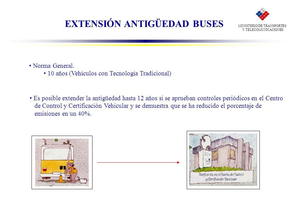 MINISTERIO DE TRANSPORTES Y TELECOMUNICACIONES EXTENSIÓN ANTIGÜEDAD BUSES Norma General. 10 años (Vehículos con Tecnología Tradicional) Es posible ext