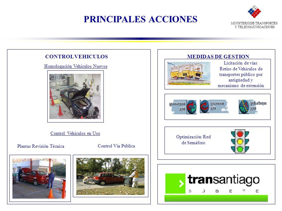 MINISTERIO DE TRANSPORTES Y TELECOMUNICACIONES PRINCIPALES ACCIONES CONTROL VEHICULOS Homologación Vehículos Nuevos Control Vehículos en Uso Licitació